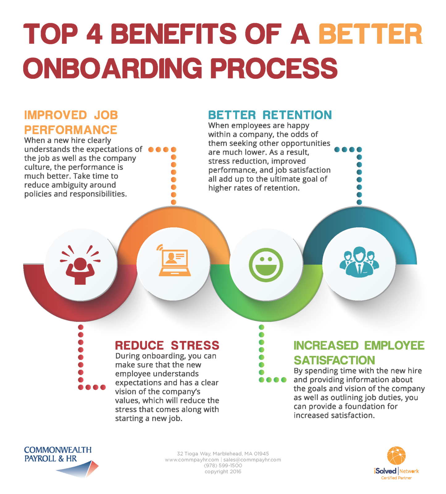 Top 4 Benefits of a Better Onboarding Process_Commonwealth